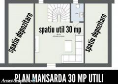 Casa finalizata 2017 Calea Cisnadiei