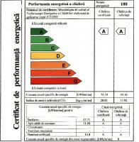 Certificat si Audit Energetic pentru Cladiri